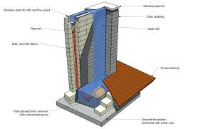 how to build a water feature wall how to build water wall google search build water how to build a water feature wall swimming