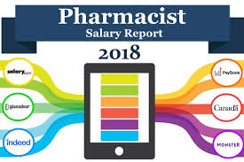 pharmacist salary in new york city drive usedmotorhome info