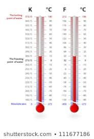 Fahrenheit To Celsius Thermometer Chart Royalty Free Kelvin Scale Stock Images Photos Vectors