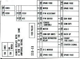honda fuse box diagram welcome to my site discernir net 2006 honda accord fuse box diagram at Honda Fuse Box Diagram