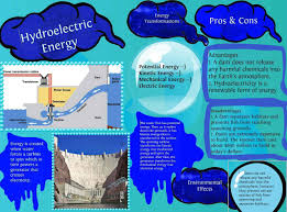 short essay on hydroelectric energy hydroelectric energy publish glogster
