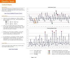 Free Spc Control Chart Template Spc Chart Template Excel Spc Chart Template Luisramirez Me