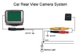 wiring diagram for a backup camera wiring wiring diagrams car in addition oem backup camera installation for mk5 mk6 vw golf hatch badge moreover furthermore moreover
