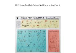 Trigger Point Flip Charts Pdf 47 Prototypic Travell Trigger Point Chart