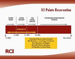 El Dorado Furniture Coupons 4 Promo Coupon Codes Updates