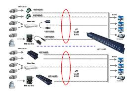 samsung security camera wiring diagram security camera wiring samsung security camera wiring diagram security camera wiring diagram security camera wiring diagram