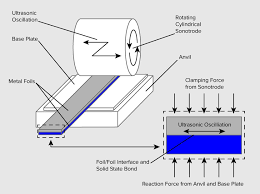 Printing Press Production Flow Chart What Is 3d Printing How Does A 3d Printer Work Learn 3d