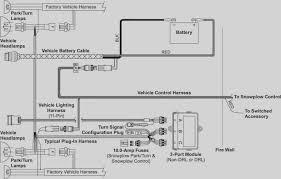 western plow wiring diagram 2003 ram wiring diagram libraries western plow wiring diagram 2001 gmc wiring diagram portal western plow wiring diagram 2003 ram