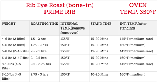 Roast Cooking Temperature Chart 17 Efficient Bone In Rib Roast Cooking Time Chart
