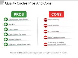 Pros And Cons Matrix Quality Circles Pros And Cons Presentation Powerpoint