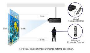 benq lu9715 high brightness bluecore laser projector benq global benq feature