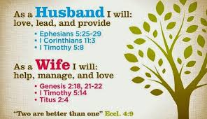 Marriage Bible Quotes A Must Read Bible Verses On Marriage Tell You All 5