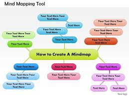 Presentation Mapping 0514 Mind Mapping Tool Powerpoint Presentation Presentation