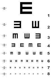 Printable Eye Chart Eye Test Chart Art Print By Oriontrail2 Art Com