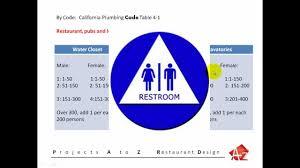 california ada bathroom requirements. California Ada Bathroom Requirements E
