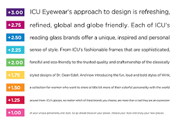 Affordable Reading Glasses With Icu Eyewear Natural Mama