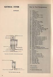 1954 beetle wiring diagram thegoldenbug com tags beetle