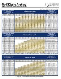 Arrow Chart How Should I Choose The Correct Arrow Traditional Bows