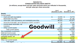 Goodwill Example Accounting How To Calculate Goodwill