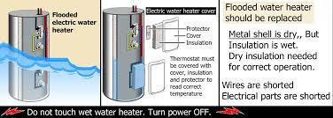 how to troubleshoot electric water heater ✔flooded water heater should be replaced