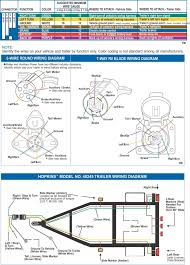 corn pro wiring diagram wiring library 4 pole flat trailer connector wiring diagram rate 5 way trailer 4 pole electric brake trailer