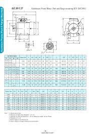 Electric Motor Frame Chart Electric Motor Manual Wiring Diagram Aluminium Frame Teco 3