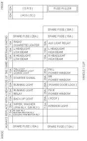 97 honda accord vss wiring diagram 97 geo tracker wiring diagram 92 accord fuse diagram at 92 Accord Fuse Box