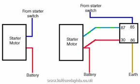 wiring diagram of starter motor facbooik com Wiring Diagram Starter Motor wiring diagram of starter motor facbooik wiring diagram for motor starter