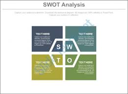 Swot Analysis Powerpoint Designs | Swot Presentation Designs ...