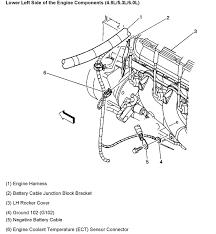 2014 chevy tahoe setalux us 2014 chevy tahoe 2000 chevy silverado ground wires location chevy 5 3 vortec engine diagram