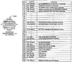 jeep cherokee sport vin ecu pcm diagram cav c1 c2 c3 thank you 1994 jeep grand cherokee fuse box location at 94 Jeep Cherokee Fuse Diagram