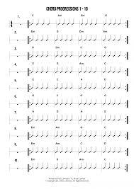 Guitar Chord Patterns Best Decorating