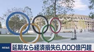 オリンピック 延期 損失