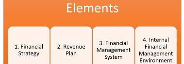 Financial Management Basics Debt Free To Early Retirement