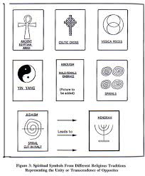 spirituality religion culture and peace exploring the  explanations for the symbols in figure 3