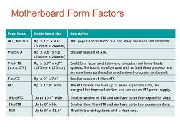 Atx Motherboard Size Chart All About Motherboards Ppt Video Online Download