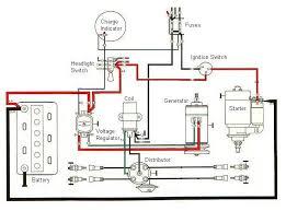 ignition light wiring diagram free download wiring diagrams electronic ignition system wiring diagram ford cop ignition wiring diagrams wiring automotive wiring diagram magneto circuit diagram ignition light wiring diagram