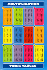 Kumon Standard Completion Time Chart Math Kumon Math Review