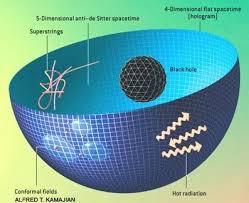 Gravedad cuántica, pesando lo muy pequeño (Tercera parte) - Naukas