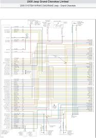 beautiful 2000 jeep grand cherokee radio wiring diagram 31 bulldog security wiring diagram with 2000