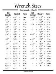 Metric To Imperial Spanner Chart Mechanics And Carpenters Will Enjoy This Printable