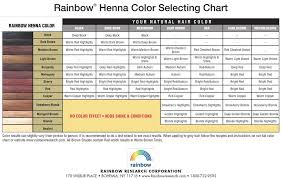 Henna Color Chart Instructions