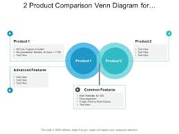 Comparison Venn Diagram 2 Product Comparison Venn Diagram For Different Capabilities