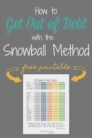Online Debt Snowball Calculator Credit Card Debt Payment Calculator Debt Snowball