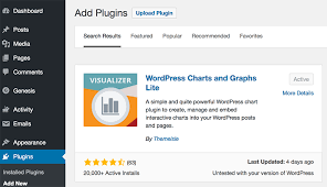 Wordpress Charts And Graphs Lite How To Use The Wordpress Visualizer Charts And Graphs Plugin