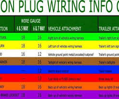 15 nice electrical wire color code in collections type on screen electrical wire color code in home power wire color code wiring diagram house wiring color