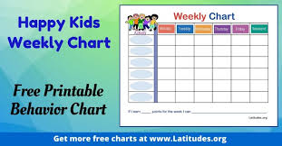 5 Year Old Behavior Chart Behavior Charts To The Rescue 7 Habits Behavior Chart Smiley