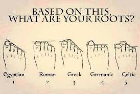 Foot Chart Origin Discover Your Ancestors Origins From The Shape Of Your Feet