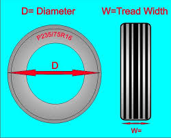 Rv Spare Tire Cover Size Chart Best Picture Of Chart