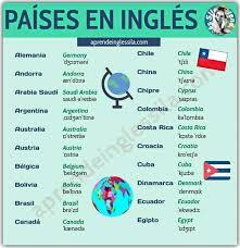 países inglés